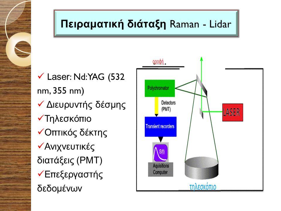 Πειραματική διάταξη Raman - Lidar L aser : Nd:YAG (532 nm, 355 nm) Διευρυντής δέσμης Τηλεσκό π ιο Ο π τικός δέκτης Ανιχνευτικές διατάξεις (ΡΜΤ) Ε π εξ