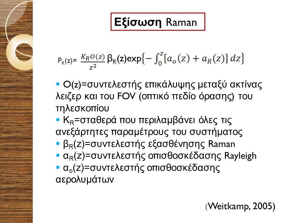 ( Weitkamp, 2005) β R (z)exp P R (z)= Εξίσωση Raman  O(z)= συντελεστής ε π ικάλυψης μεταξύ ακτίνας λειζερ και του FOV ( ο π τικό πεδίο όρασης ) του τ