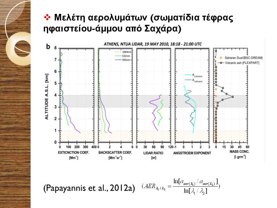 (Papayannis et al., 2012a)  Μελέτη αερολυμάτων ( σωματίδια τέφρας ηφαιστείου - άμμου α π ό Σαχάρα )