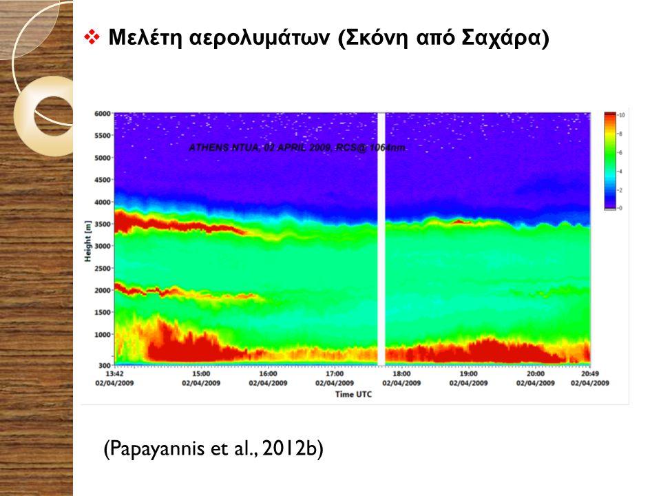  Μελέτη αερολυμάτων ( Σκόνη α π ό Σαχάρα ) (Papayannis et al., 2012b)