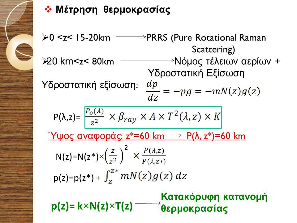  Μέτρηση θερμοκρασίας  0 <z< 15-20km PRRS (Pure Rotational Raman Scattering)  20 km< z< 80km Νόμος τέλειων αερίων + Υδροστατική Εξίσωση Υδροστατική