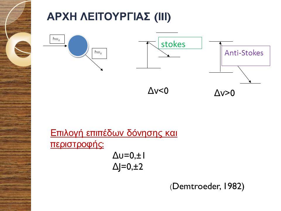 ΑΡΧΗ ΛΕΙΤΟΥΡΓΙΑΣ ( Ι I Ι ) ( Demtroeder, 1982) Δν <0 Δν >0 Ε π ιλογή ε π ι π έδων δόνησης και π εριστροφής : Δυ =0,±1 Δ J=0,±2 stokes ɦw o Anti-Stokes