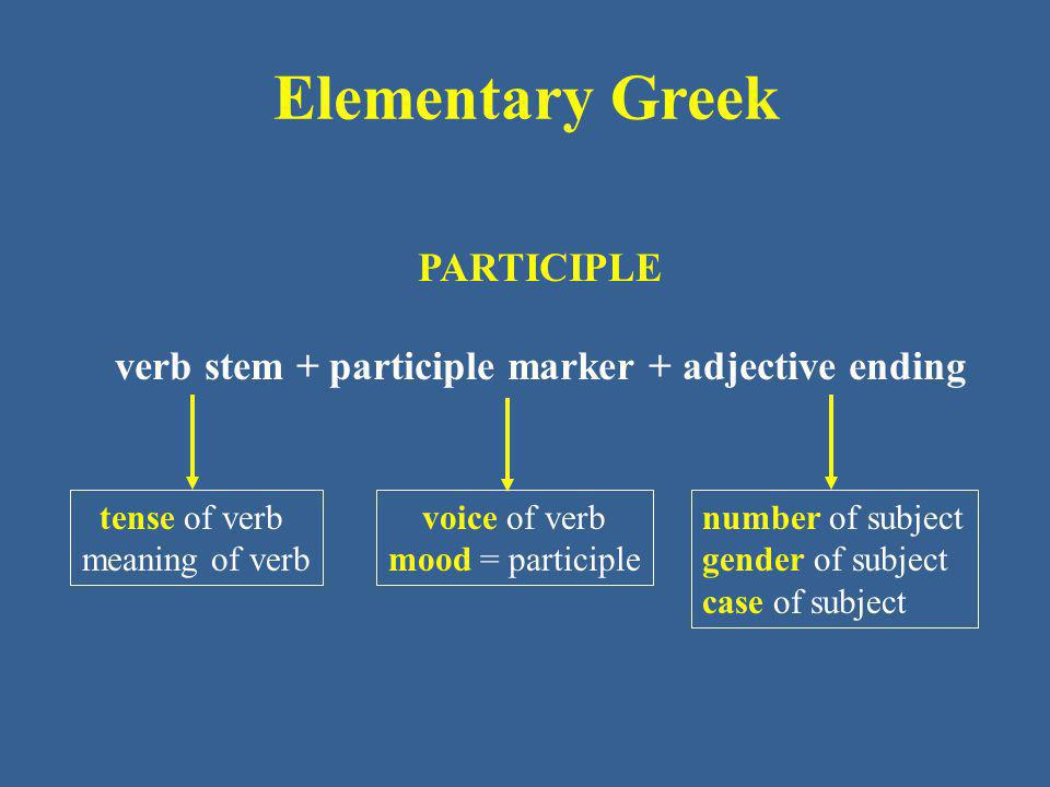 Elementary Greek PARTICIPLE verb stem + participle marker + adjective ending tense of verb meaning of verb number of subject gender of subject case of subject voice of verb mood = participle