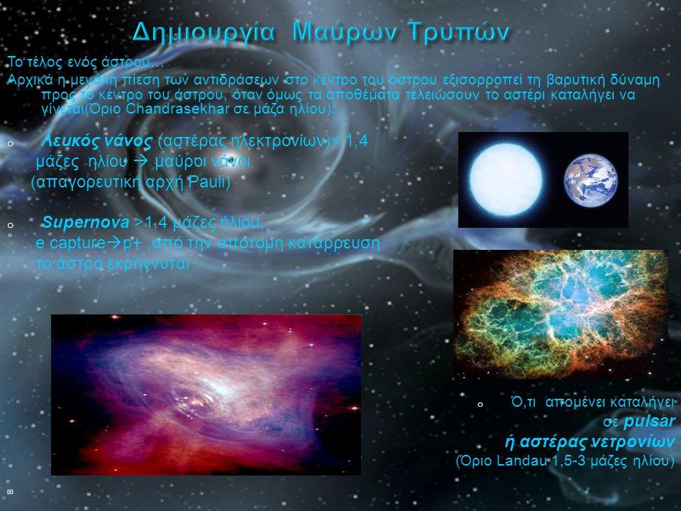 Το τέλος ενός άστρου… Αρχικά η μεγάλη πίεση των αντιδράσεων στο κέντρο του άστρου εξισορροπεί τη βαρυτική δύναμη προς το κέντρο του άστρου, όταν όμως