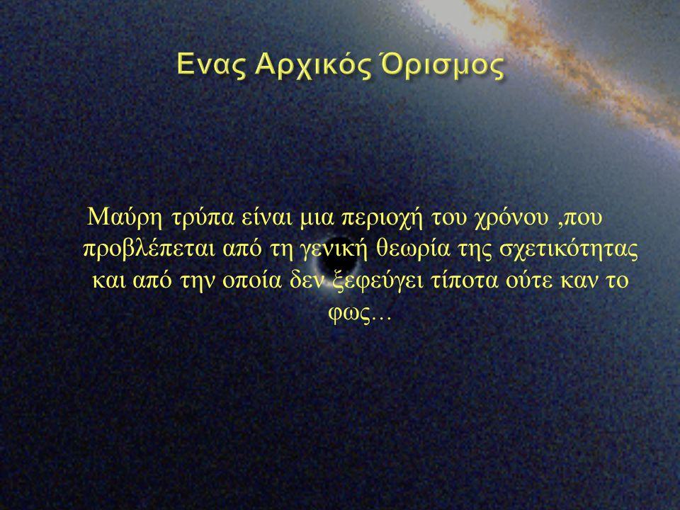  1684 - Isaac Newtοn 1876- William Kingdon Clifford : κίνηση της ύλης οφείλεται σε αλλαγές της γεωμετρίας του χωροχρόνου 1909-  Albert Einstein : Σύνδεση γεωμετρίας και μάζας