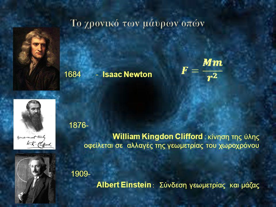  1916 - Karl Schwarzschild : Λύση εξ.Einstein για αφόρτιστα κ χωρίς στροφορμή συστήματα με σφαιρική συμμετρία  1918 - Hans Reissner and Gunnar Nordström: Λύση για φορτισμένα, σφαιρικώς συμμετρικά συστήματα με σφαιρική συμμετρία  1963 - Roy Kerr : Λύση εξ.Einstein για μη φορτισμένα περιστρεφόμενα συστήματα