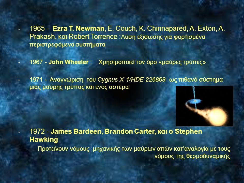 o 1974 — Stephen Hawking : o μέσω κβαντομηχανικής δείχνει ότι οι μαύρες τρύπες εκπέμπουν θερμική ακτινοβολία o 2002 — Αστρονόμοι στο Max Planck Institute for Extraterrestrial Physics παρουσιάζουν ισχυρές αποδείξεις ότι το σώμα Sagittarius A* είναι μία υπερμεγέθης μαύρη τρύπα στο κέντρο του γαλαξία μας.