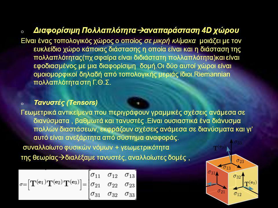 o Διαφορίσιμη Πολλαπλότητα  αναπαράσταση 4D χώρου Είναι ένας τοπολογικός χώρος ο οποίος σε μικρή κλίμακα μοιάζει με τον ευκλείδιο χώρο κάποιας διάστα