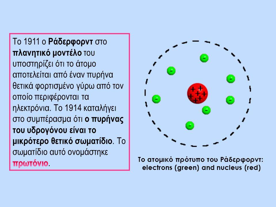 Το ατομικό πρότυπο του Ράδερφορντ: electrons (green) and nucleus (red)