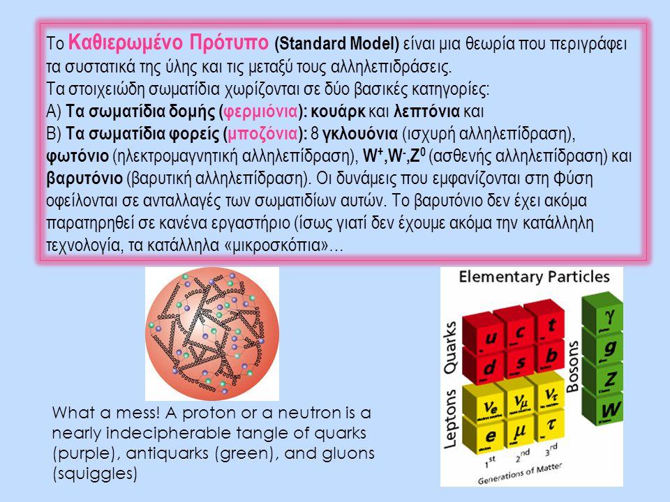 Το Καθιερωμένο Πρότυπο (Standard Model) είναι μια θεωρία που περιγράφει τα συστατικά της ύλης και τις μεταξύ τους αλληλεπιδράσεις. Τα στοιχειώδη σωματ