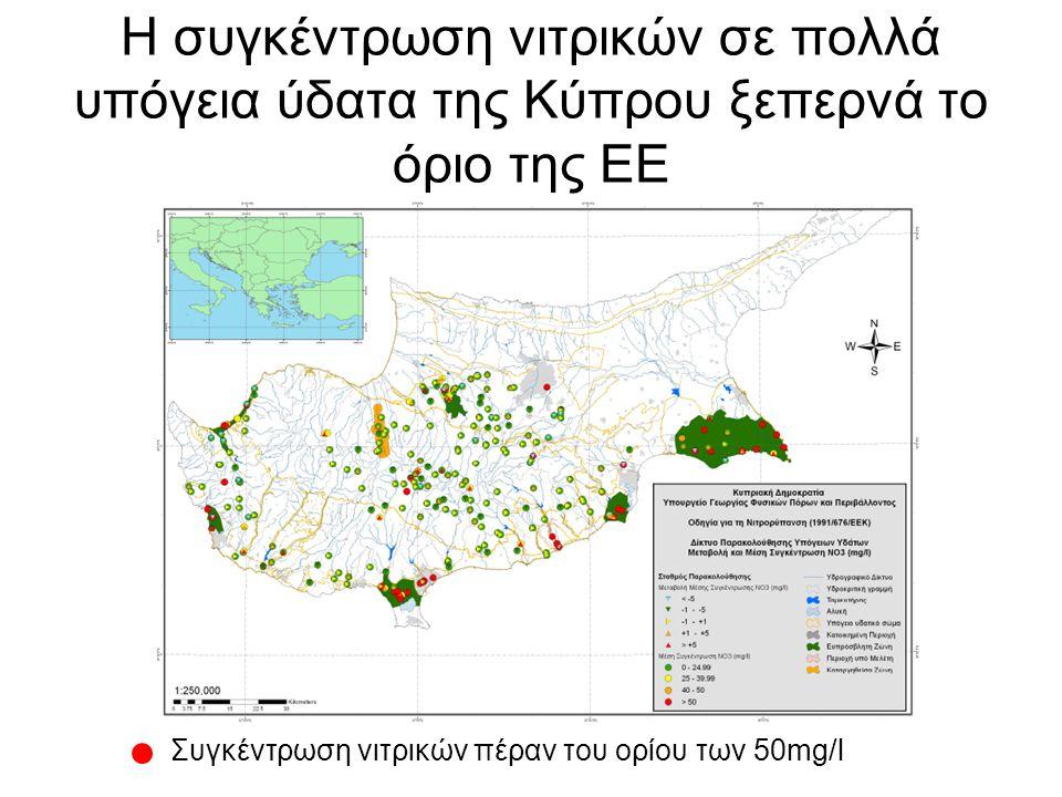 Η συγκέντρωση νιτρικών σε πολλά υπόγεια ύδατα της Κύπρου ξεπερνά το όριο της ΕΕ Συγκέντρωση νιτρικών πέραν του ορίου των 50mg/l
