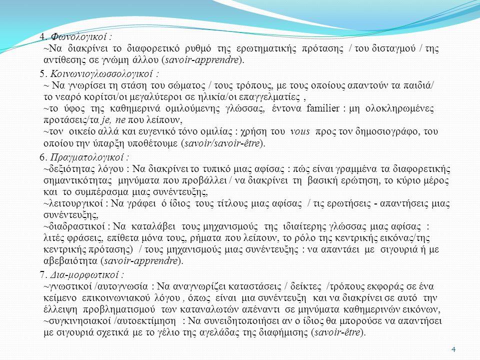 4. Φωνολογικοί : ~Να διακρίνει το διαφορετικό ρυθμό της ερωτηματικής πρότασης / του δισταγμού / της αντίθεσης σε γνώμη άλλου (savoir-apprendre). 5. Κο