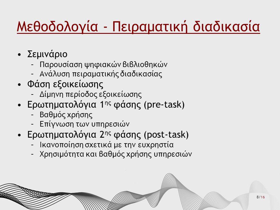 8/16 Μεθοδολογία - Πειραματική διαδικασία Σεμινάριο –Παρουσίαση ψηφιακών βιβλιοθηκών –Ανάλυση πειραματικής διαδικασίας Φάση εξοικείωσης –Δίμηνη περίοδος εξοικείωσης Ερωτηματολόγια 1 ης φάσης (pre-task) –Βαθμός χρήσης –Επίγνωση των υπηρεσιών Ερωτηματολόγια 2 ης φάσης (post-task) –Ικανοποίηση σχετικά με την ευχρηστία –Χρησιμότητα και βαθμός χρήσης υπηρεσιών