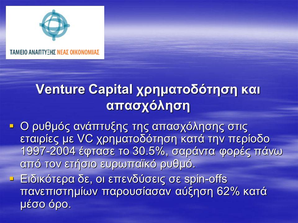 Venture Capital χρηματοδότηση και απασχόληση  Ο ρυθμός ανάπτυξης της απασχόλησης στις εταιρίες με VC χρηματοδότηση κατά την περίοδο 1997-2004 έφτασε το 30.5%, σαράντα φορές πάνω από τον ετήσιο ευρωπαϊκό ρυθμό.