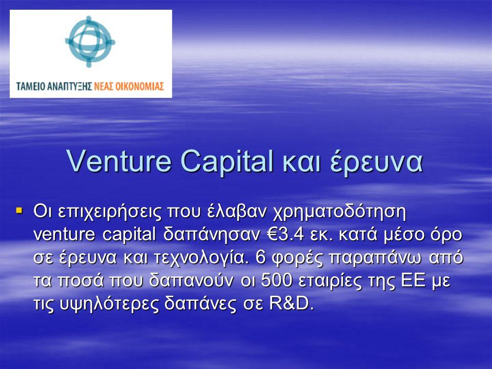 Venture Capital και έρευνα  Οι επιχειρήσεις που έλαβαν χρηματοδότηση venture capital δαπάνησαν €3.4 εκ. κατά μέσο όρο σε έρευνα και τεχνολογία. 6 φορ