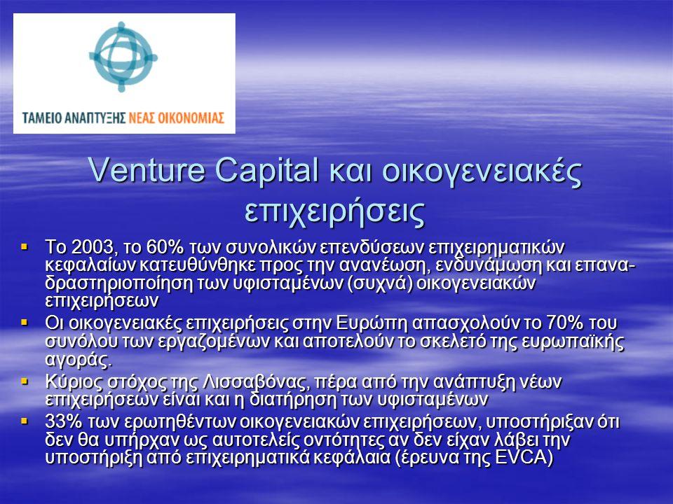 Venture Capital και οικογενειακές επιχειρήσεις  Το 2003, το 60% των συνολικών επενδύσεων επιχειρηματικών κεφαλαίων κατευθύνθηκε προς την ανανέωση, ενδυνάμωση και επανα- δραστηριοποίηση των υφισταμένων (συχνά) οικογενειακών επιχειρήσεων  Οι οικογενειακές επιχειρήσεις στην Ευρώπη απασχολούν το 70% του συνόλου των εργαζομένων και αποτελούν το σκελετό της ευρωπαϊκής αγοράς.