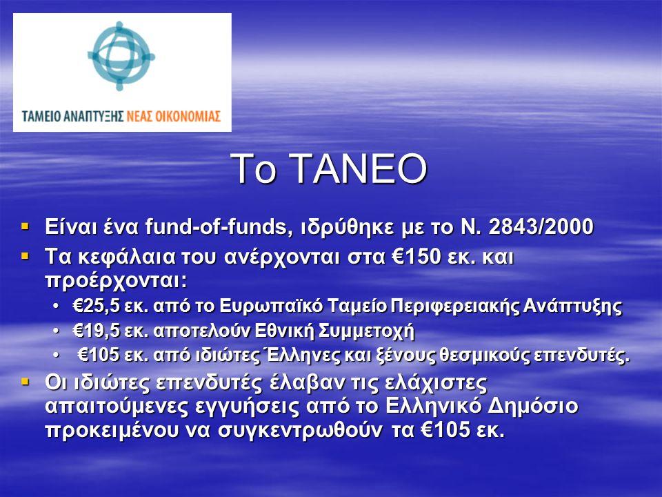 Το ΤΑΝΕΟ  Είναι ένα fund-of-funds, ιδρύθηκε με το Ν. 2843/2000  Τα κεφάλαια του ανέρχονται στα €150 εκ. και προέρχονται: €25,5 εκ. από το Ευρωπαϊκό