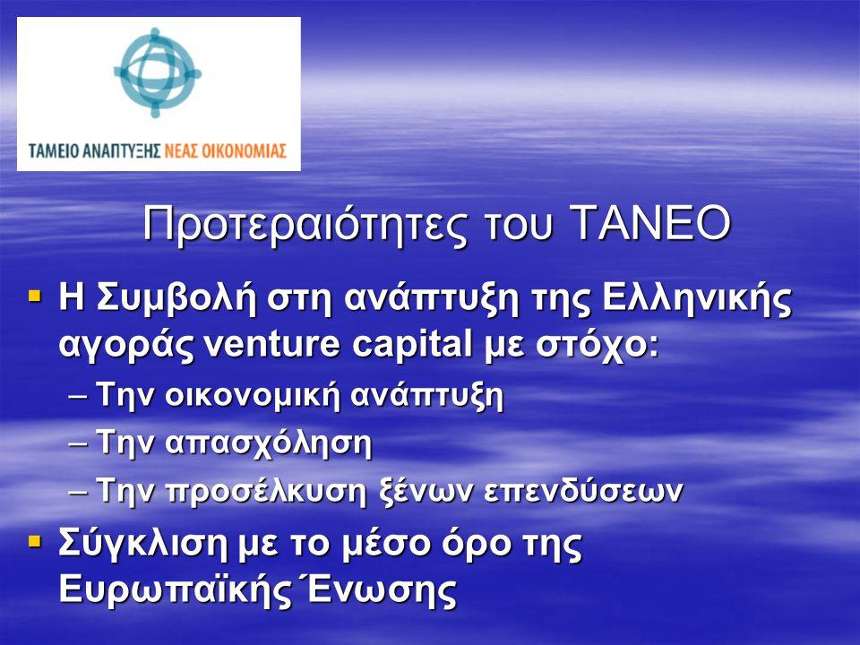 Προτεραιότητες του ΤΑΝΕΟ  Η Συμβολή στη ανάπτυξη της Ελληνικής αγοράς venture capital με στόχο: –Την οικονομική ανάπτυξη –Την απασχόληση –Την προσέλκυση ξένων επενδύσεων  Σύγκλιση με το μέσο όρο της Ευρωπαϊκής Ένωσης