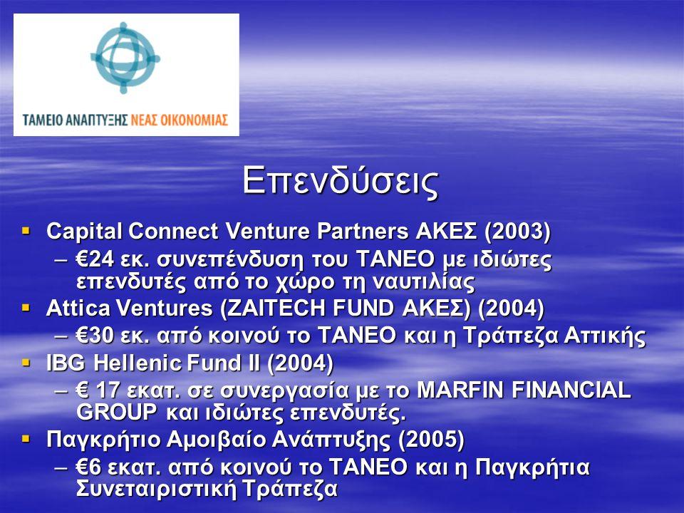 Επενδύσεις  Capital Connect Venture Partners ΑΚΕΣ (2003) –€24 εκ. συνεπένδυση του ΤΑΝΕΟ με ιδιώτες επενδυτές από το χώρο τη ναυτιλίας  Attica Ventur
