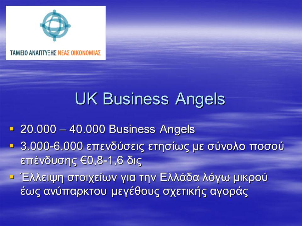 UK Business Angels  20.000 – 40.000 Business Angels  3.000-6.000 επενδύσεις ετησίως με σύνολο ποσού επένδυσης €0,8-1,6 δις  Έλλειψη στοιχείων για την Ελλάδα λόγω μικρού έως ανύπαρκτου μεγέθους σχετικής αγοράς