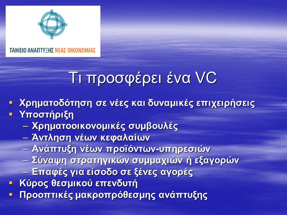 Τι προσφέρει ένα VC  Χρηματοδότηση σε νέες και δυναμικές επιχειρήσεις  Υποστήριξη –Χρηματοοικονομικές συμβουλές –Άντληση νέων κεφαλαίων –Ανάπτυξη νέων προϊόντων-υπηρεσιών –Σύναψη στρατηγικών συμμαχιών ή εξαγορών –Επαφές για είσοδο σε ξένες αγορές  Κύρος θεσμικού επενδυτή  Προοπτικές μακροπρόθεσμης ανάπτυξης