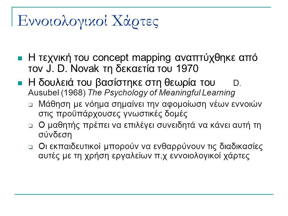 Βιβλιογραφία Ausubel, David P.(1968). Educational Psychology, A Cognitive View.
