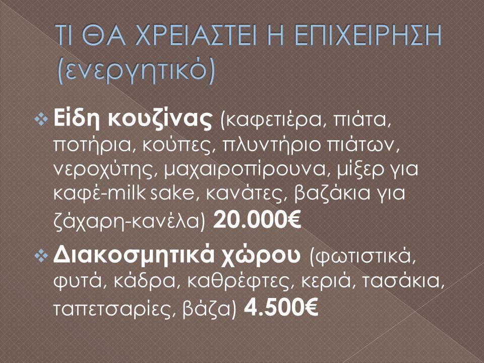  Μηχανήματα (ηχεία, κονσόλα, λάμπες, φωτορυθμικά) 3.000€  Προϊόντα ( καφέδες, γλυκά, ροφήματα, snacks, ποτά, ξηροί καρποί ) 3.000€