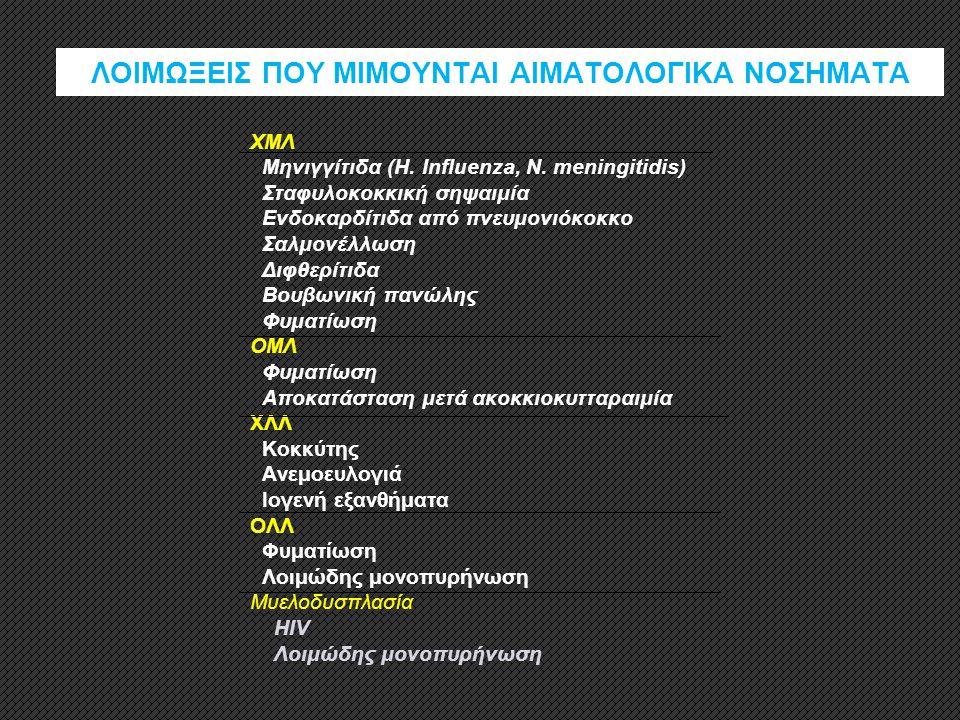 ΛΟΙΜΩΞΕΙΣ ΠΟΥ ΜΙΜΟΥΝΤΑΙ ΑΙΜΑΤΟΛΟΓΙΚΑ ΝΟΣΗΜΑΤΑ ΧΜΛ Μηνιγγίτιδα (H. Influenza, N. meningitidis) Σταφυλοκοκκική σηψαιμία Ενδοκαρδίτιδα από πνευμονιόκοκκο