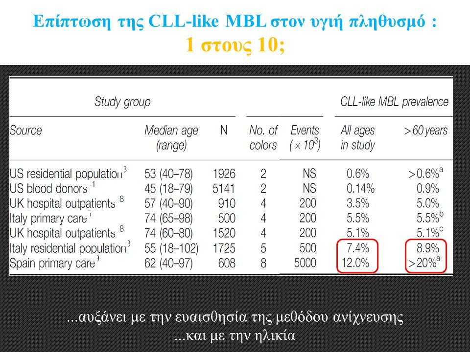 Επίπτωση της CLL-like MBL στον υγιή πληθυσμό : 1 στους 10;...αυξάνει με την ευαισθησία της μεθόδου ανίχνευσης...και με την ηλικία