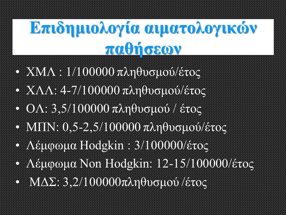 Επιδημιολογία αιματολογικών παθήσεων ΧMΛ : 1/100000 πληθυσμού/έτος ΧΛΛ: 4-7/100000 πληθυσμού/έτος ΟΛ: 3,5/100000 πληθυσμού / έτος ΜΠΝ: 0,5-2,5/100000