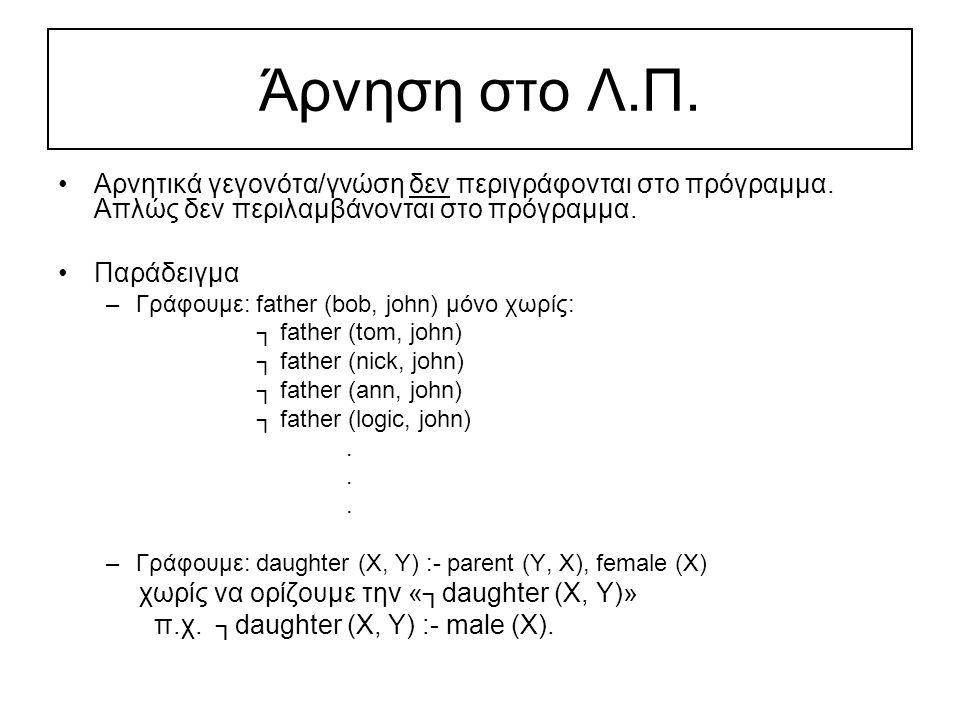 Παράδειγμα P: p (Y) :- q (Y), r (a, Y).p (f(Ζ)) :- p (Ζ), not s (Ζ).