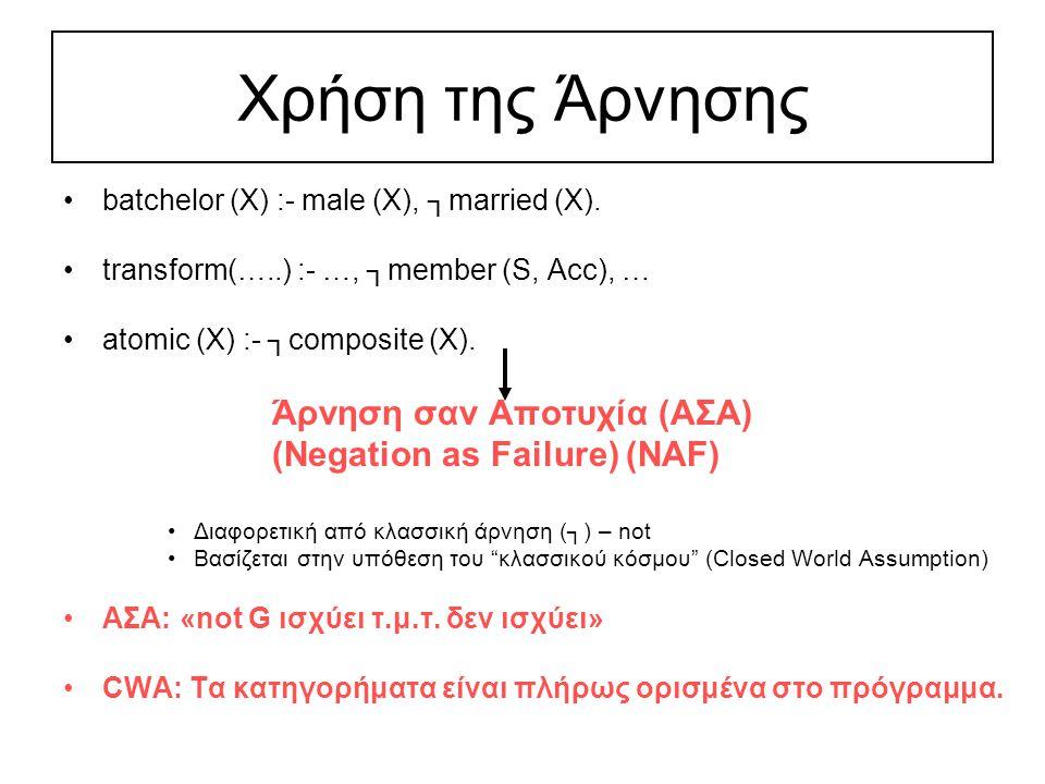 Παράδειγμα (Διαδικασιακή ερμηνεία ΑΣΑ) bachelor (X) :- male (X), not married (X) ?bachelor (tom) | ?male (tom), not married (tom) Μπορούμε να αποδείξουμε male(tom).