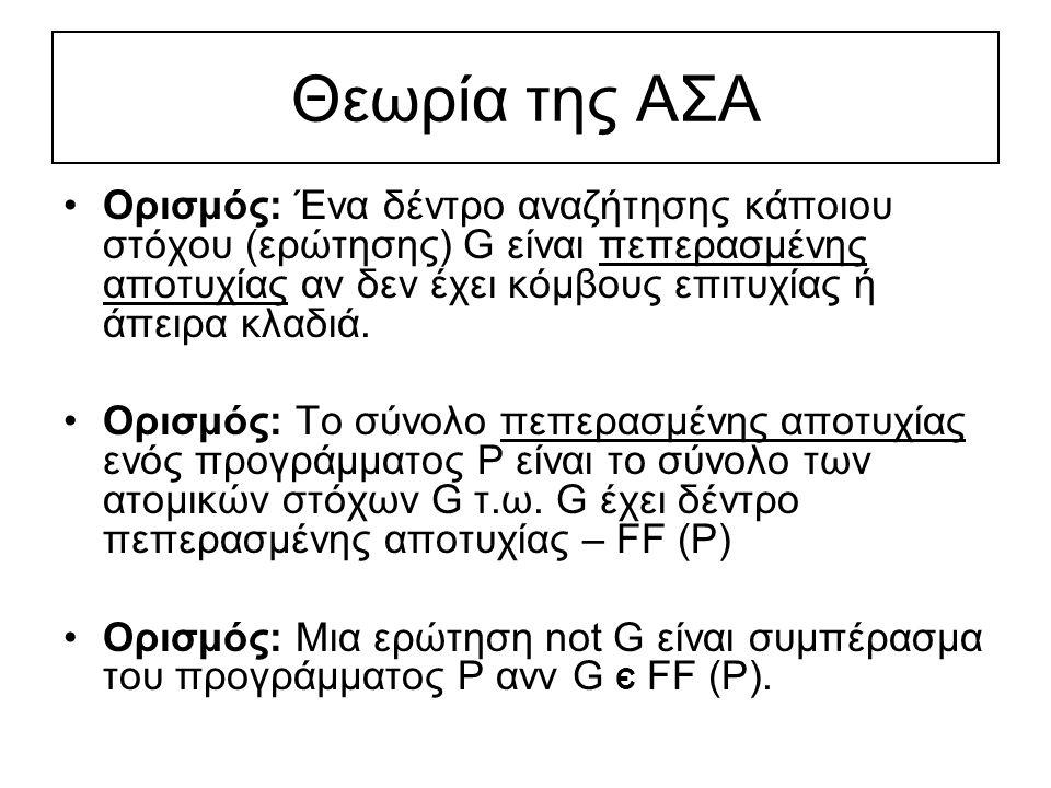 Παράδειγμα p :- not q q :- not rr :- s ?pr :- t |t ?notqr :- k | ?q | ?not r | ?r | ?r | ?s ?t ?k | | |