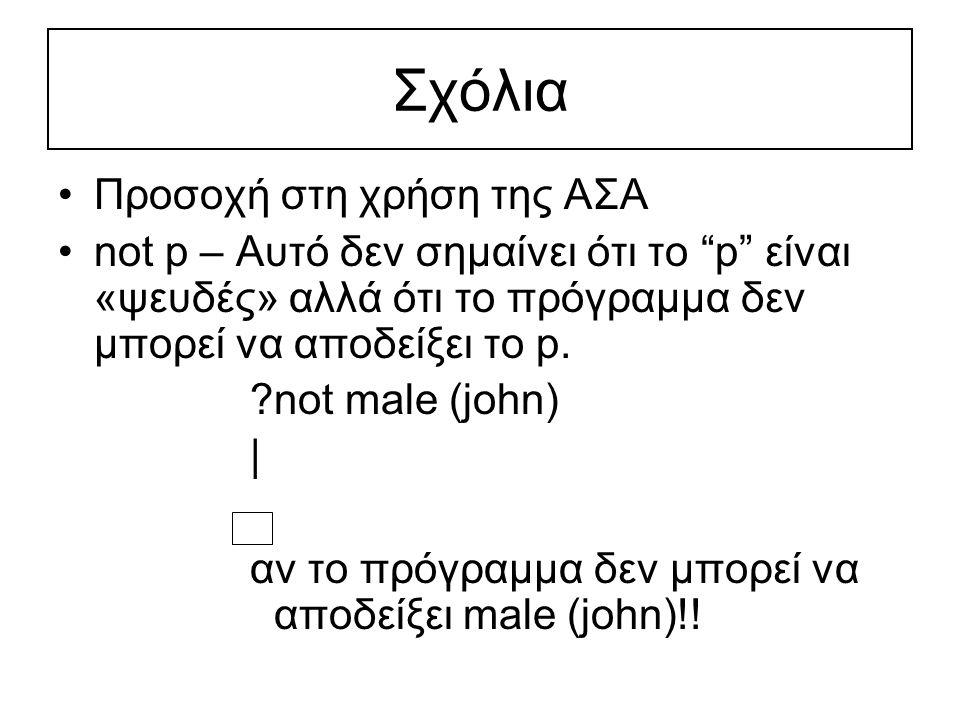 Προσοχή στη χρήση της ΑΣΑ female (X) :- not male (X).