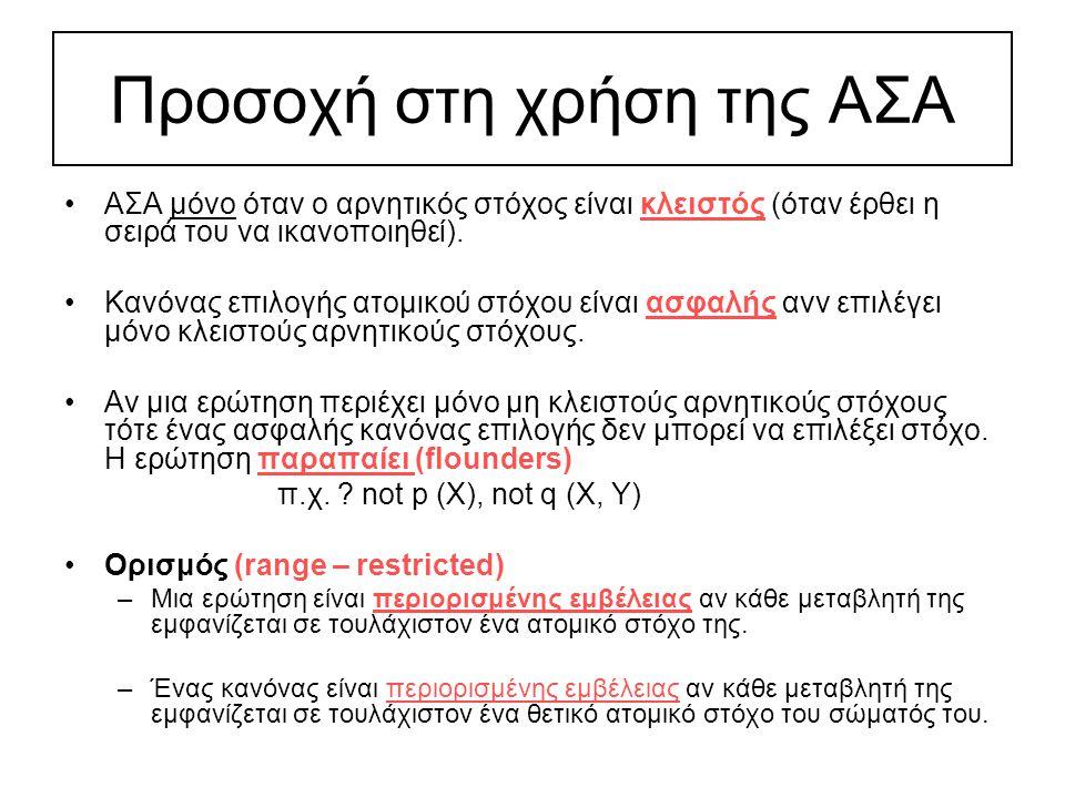 Διαδικαστική Ερμηνεία της ΑΣΑ Επέκταση της SLD  SLDNF Qi ≡ ?Li, …, Lk, …, Ln I.Αν Lk θετικός τότε...