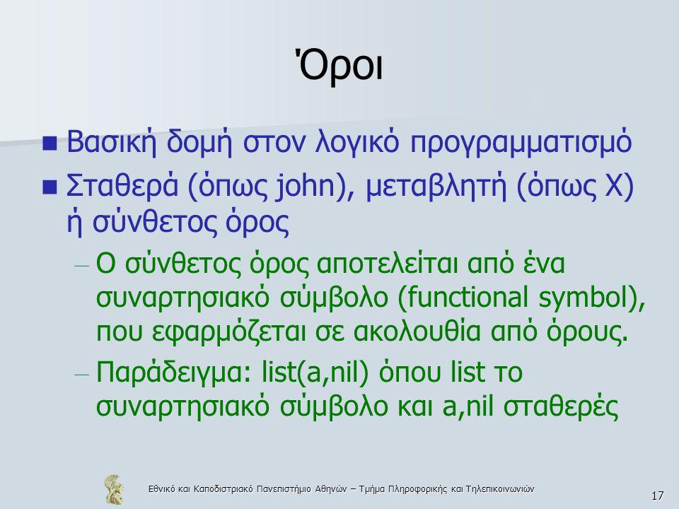 Εθνικό και Καποδιστριακό Πανεπιστήμιο Αθηνών – Τμήμα Πληροφορικής και Τηλεπικοινωνιών 17 Όροι Βασική δομή στον λογικό προγραμματισμό Σταθερά (όπως john), μεταβλητή (όπως Χ) ή σύνθετος όρος – Ο σύνθετος όρος αποτελείται από ένα συναρτησιακό σύμβολο (functional symbol), που εφαρμόζεται σε ακολουθία από όρους.