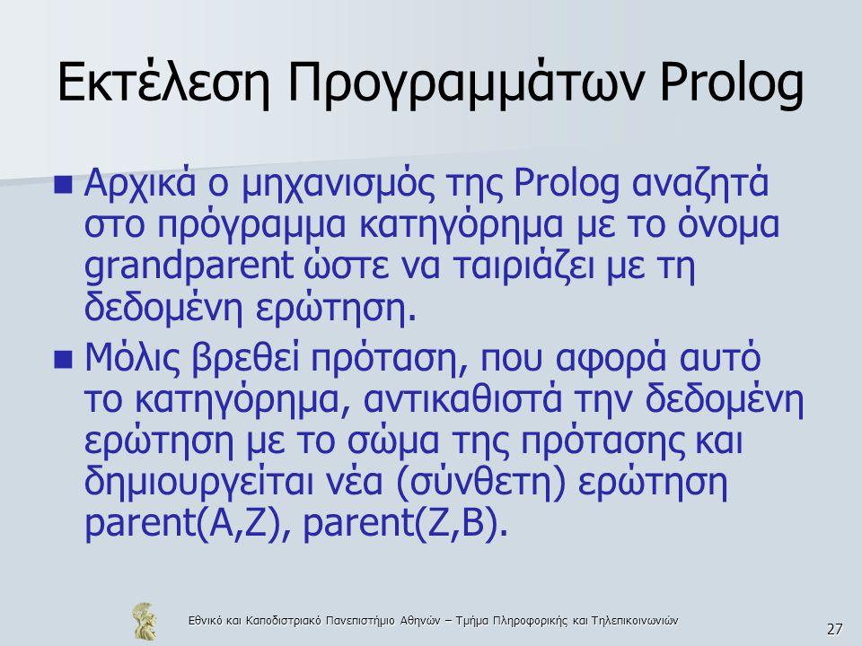 Εθνικό και Καποδιστριακό Πανεπιστήμιο Αθηνών – Τμήμα Πληροφορικής και Τηλεπικοινωνιών 27 Εκτέλεση Προγραμμάτων Prolog Αρχικά ο μηχανισμός της Prolog αναζητά στο πρόγραμμα κατηγόρημα με το όνομα grandparent ώστε να ταιριάζει με τη δεδομένη ερώτηση.