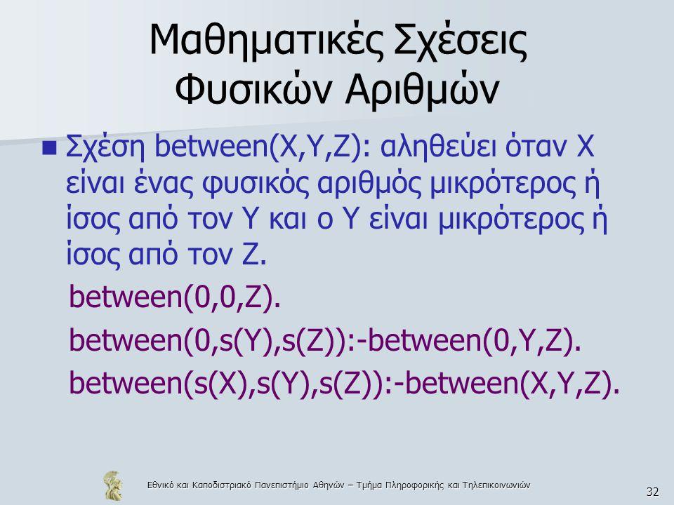Εθνικό και Καποδιστριακό Πανεπιστήμιο Αθηνών – Τμήμα Πληροφορικής και Τηλεπικοινωνιών 32 Μαθηματικές Σχέσεις Φυσικών Αριθμών Σχέση between(X,Y,Z): αληθεύει όταν Χ είναι ένας φυσικός αριθμός μικρότερος ή ίσος από τον Υ και ο Υ είναι μικρότερος ή ίσος από τον Ζ.