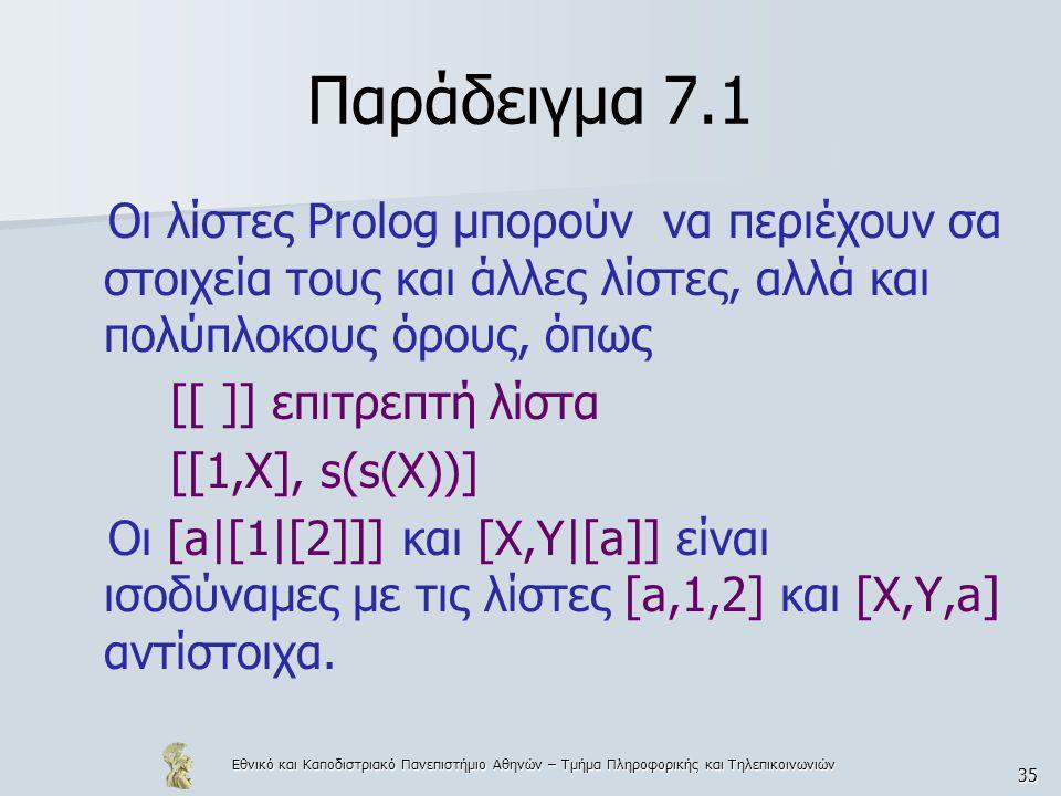 Εθνικό και Καποδιστριακό Πανεπιστήμιο Αθηνών – Τμήμα Πληροφορικής και Τηλεπικοινωνιών 35 Παράδειγμα 7.1 Οι λίστες Prolog μπορούν να περιέχουν σα στοιχεία τους και άλλες λίστες, αλλά και πολύπλοκους όρους, όπως [[ ]] επιτρεπτή λίστα [[1,Χ], s(s(X))] Οι [a|[1|[2]]] και [Χ,Υ|[a]] είναι ισοδύναμες με τις λίστες [a,1,2] και [X,Y,a] αντίστοιχα.