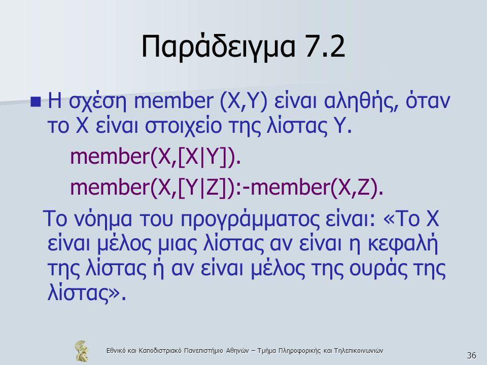 Εθνικό και Καποδιστριακό Πανεπιστήμιο Αθηνών – Τμήμα Πληροφορικής και Τηλεπικοινωνιών 36 Παράδειγμα 7.2 Η σχέση member (X,Y) είναι αληθής, όταν το Χ είναι στοιχείο της λίστας Υ.