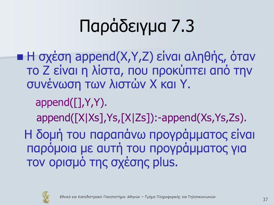 Εθνικό και Καποδιστριακό Πανεπιστήμιο Αθηνών – Τμήμα Πληροφορικής και Τηλεπικοινωνιών 37 Παράδειγμα 7.3 Η σχέση append(X,Y,Z) είναι αληθής, όταν το Z είναι η λίστα, που προκύπτει από την συνένωση των λιστών Χ και Υ.