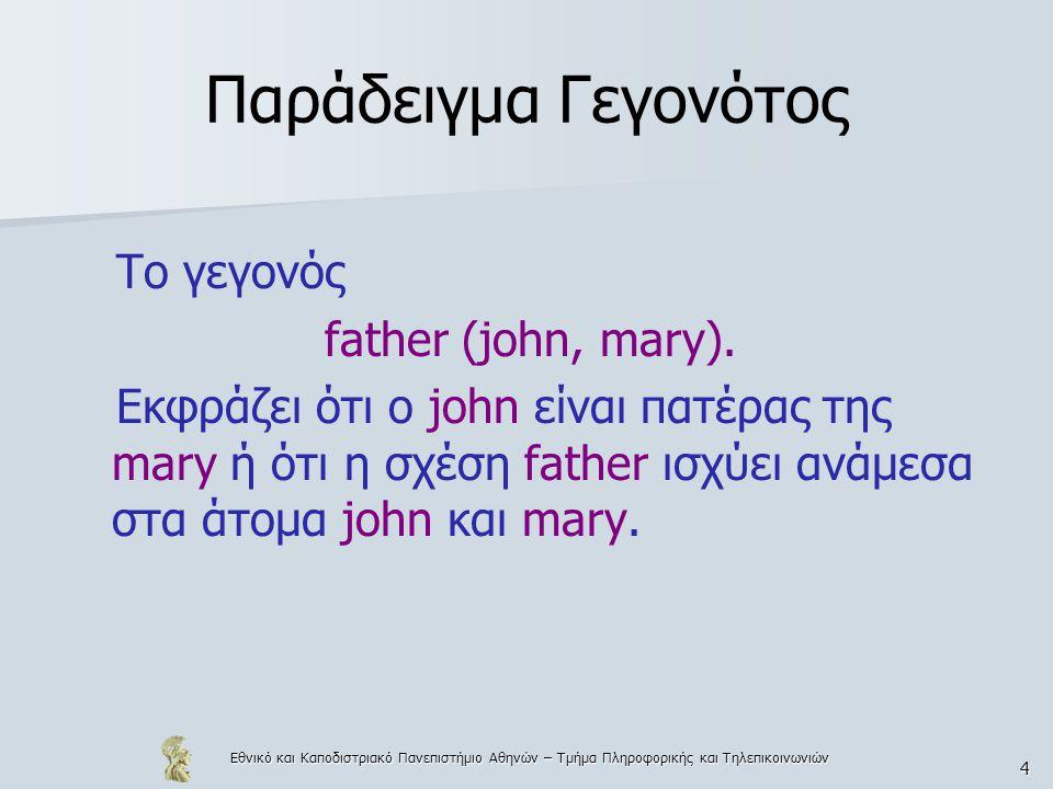 Εθνικό και Καποδιστριακό Πανεπιστήμιο Αθηνών – Τμήμα Πληροφορικής και Τηλεπικοινωνιών 25 Εκτέλεση Προγραμμάτων Prolog Έστω το πρόγραμμα grandparent(X,Y):-parent(X,Z), parent(Z,Y).