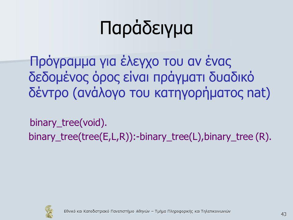 Εθνικό και Καποδιστριακό Πανεπιστήμιο Αθηνών – Τμήμα Πληροφορικής και Τηλεπικοινωνιών 43 Παράδειγμα Πρόγραμμα για έλεγχο του αν ένας δεδομένος όρος είναι πράγματι δυαδικό δέντρο (ανάλογο του κατηγορήματος nat) binary_tree(void).