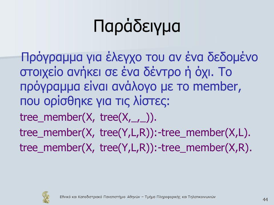 Εθνικό και Καποδιστριακό Πανεπιστήμιο Αθηνών – Τμήμα Πληροφορικής και Τηλεπικοινωνιών 44 Παράδειγμα Πρόγραμμα για έλεγχο του αν ένα δεδομένο στοιχείο ανήκει σε ένα δέντρο ή όχι.