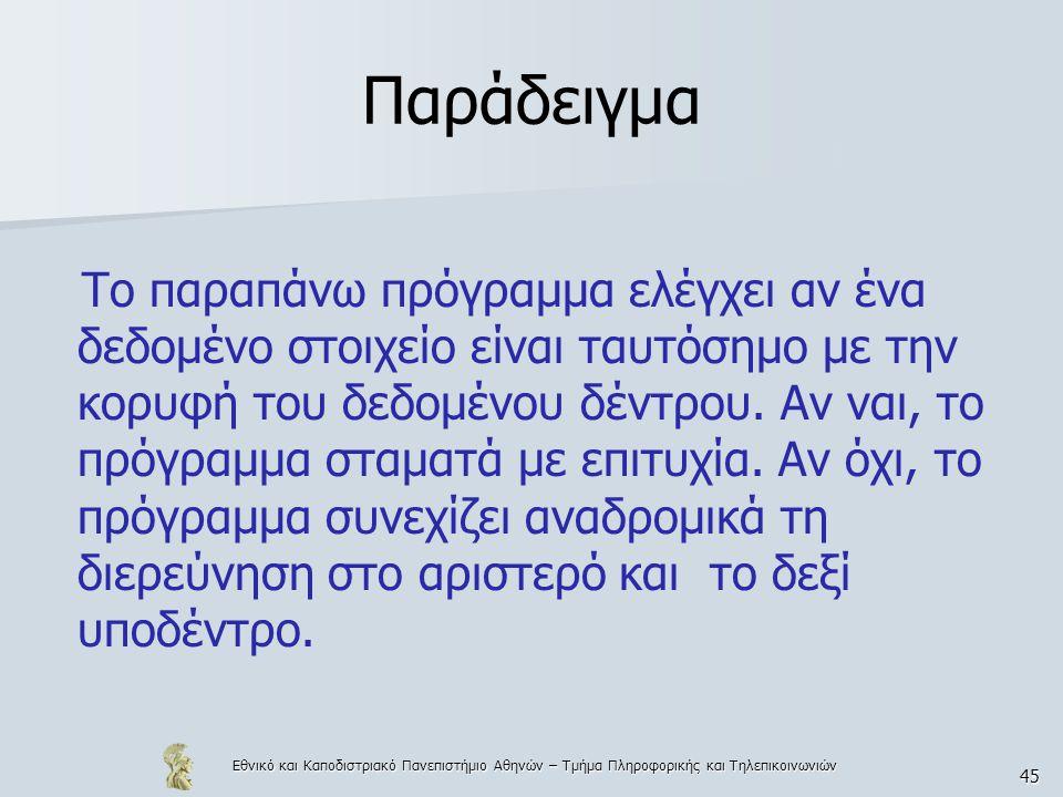 Εθνικό και Καποδιστριακό Πανεπιστήμιο Αθηνών – Τμήμα Πληροφορικής και Τηλεπικοινωνιών 45 Παράδειγμα Το παραπάνω πρόγραμμα ελέγχει αν ένα δεδομένο στοιχείο είναι ταυτόσημο με την κορυφή του δεδομένου δέντρου.