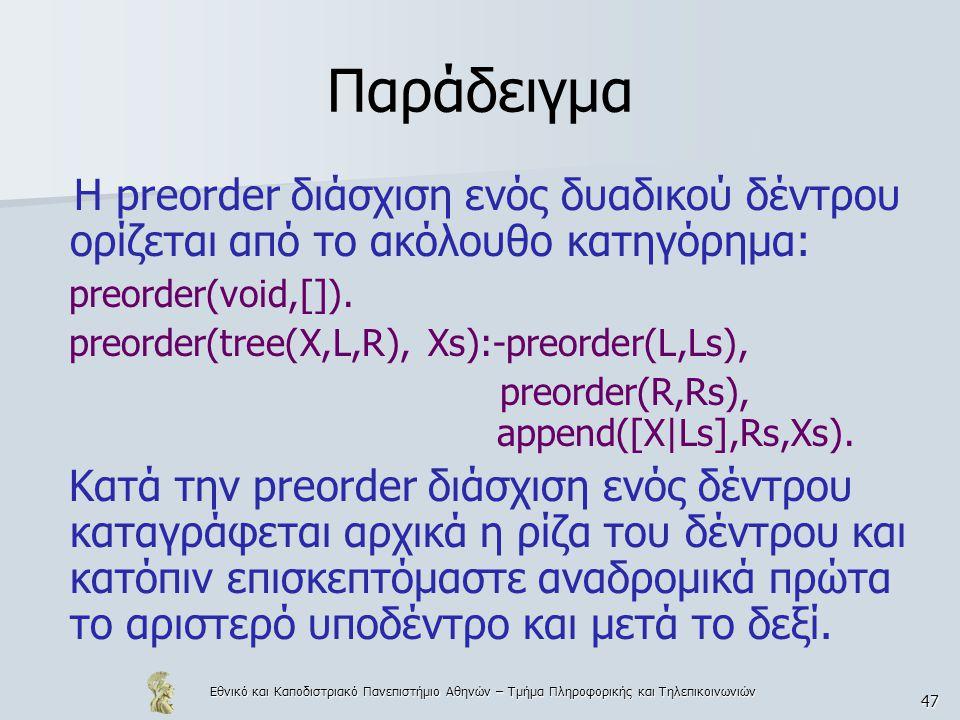 Εθνικό και Καποδιστριακό Πανεπιστήμιο Αθηνών – Τμήμα Πληροφορικής και Τηλεπικοινωνιών 47 Παράδειγμα Η preorder διάσχιση ενός δυαδικού δέντρου ορίζεται από το ακόλουθο κατηγόρημα: preorder(void,[]).