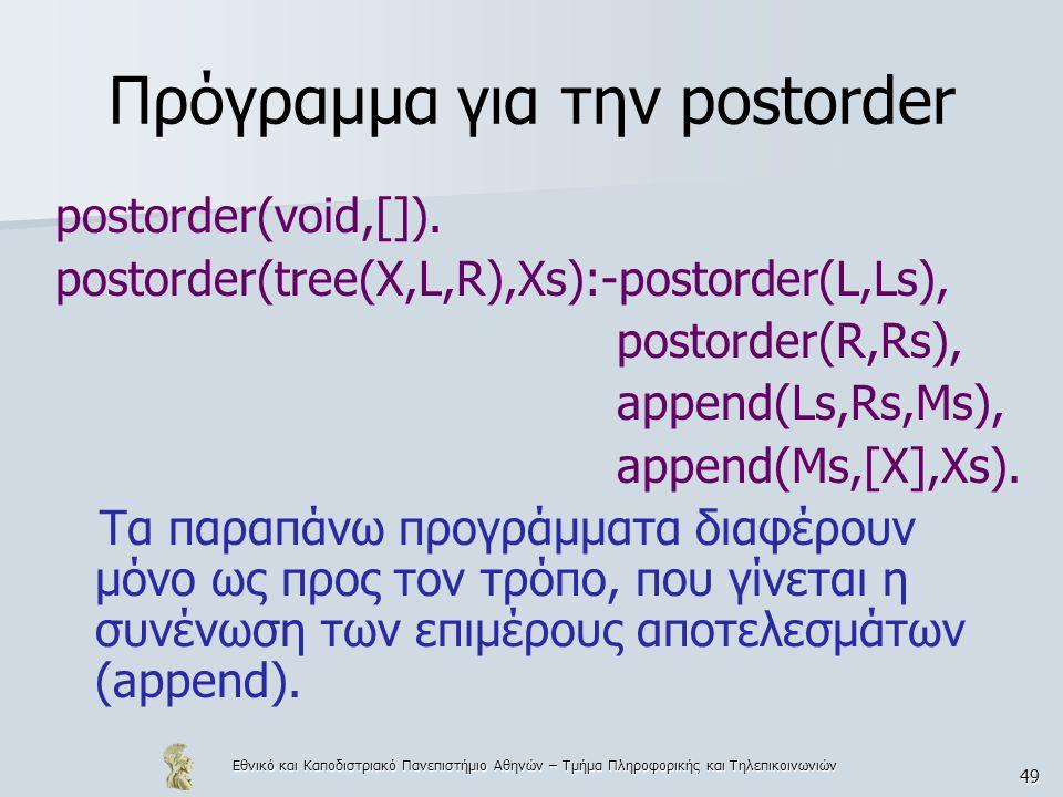 Εθνικό και Καποδιστριακό Πανεπιστήμιο Αθηνών – Τμήμα Πληροφορικής και Τηλεπικοινωνιών 49 Πρόγραμμα για την postorder postorder(void,[]).