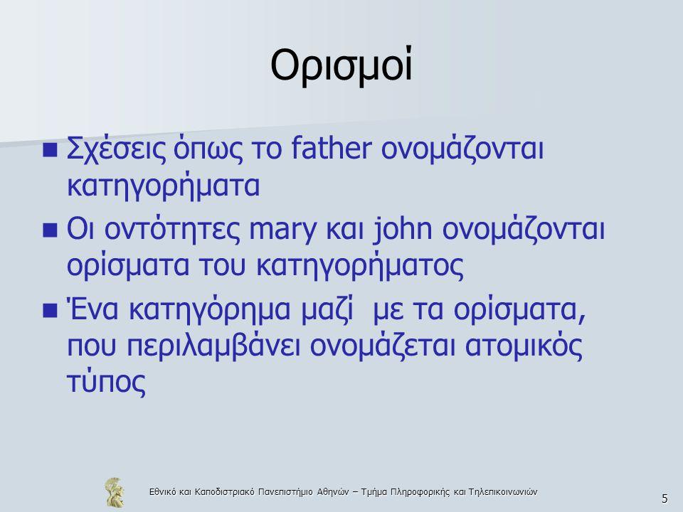 Εθνικό και Καποδιστριακό Πανεπιστήμιο Αθηνών – Τμήμα Πληροφορικής και Τηλεπικοινωνιών 56 Κατηγορήματα Prolog Βασικό κατηγόρημα το is, που χρησιμοποιείται στη μορφή V is E.