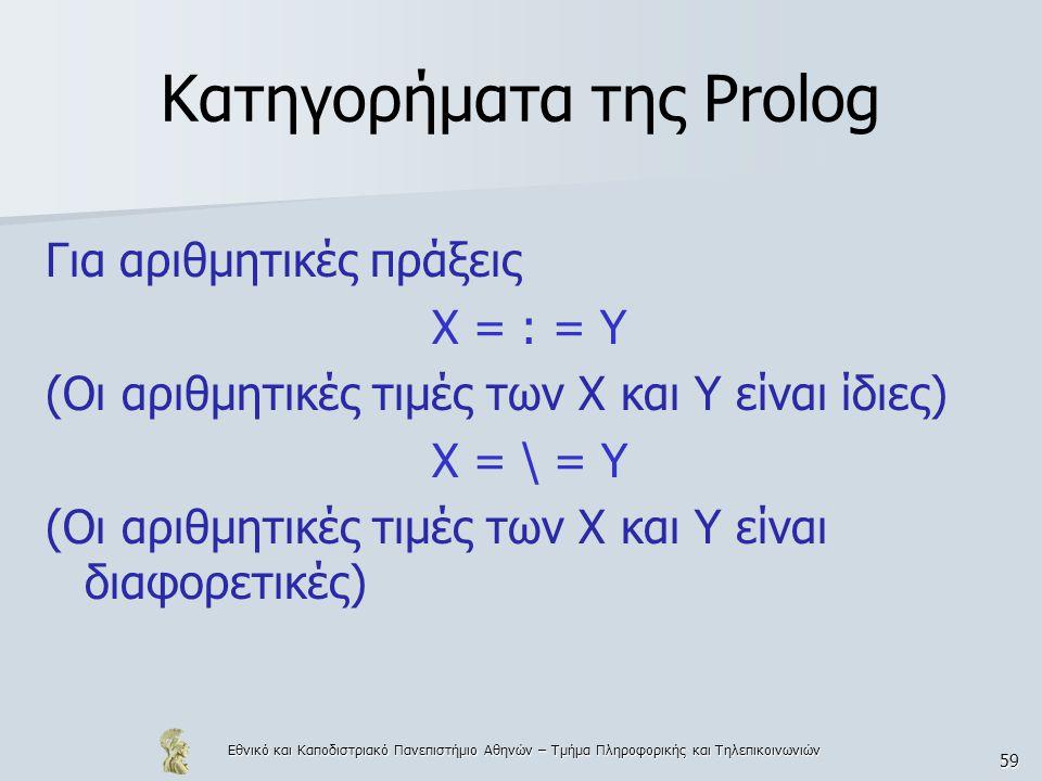 Εθνικό και Καποδιστριακό Πανεπιστήμιο Αθηνών – Τμήμα Πληροφορικής και Τηλεπικοινωνιών 59 Κατηγορήματα της Prolog Για αριθμητικές πράξεις Χ = : = Υ (Οι αριθμητικές τιμές των Χ και Υ είναι ίδιες) Χ = \ = Υ (Οι αριθμητικές τιμές των Χ και Υ είναι διαφορετικές)