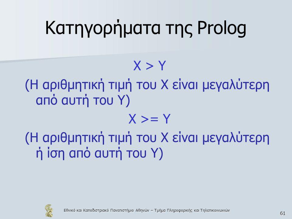 Εθνικό και Καποδιστριακό Πανεπιστήμιο Αθηνών – Τμήμα Πληροφορικής και Τηλεπικοινωνιών 61 Κατηγορήματα της Prolog Χ > Υ (Η αριθμητική τιμή του Χ είναι μεγαλύτερη από αυτή του Υ) Χ >= Υ (Η αριθμητική τιμή του Χ είναι μεγαλύτερη ή ίση από αυτή του Υ)